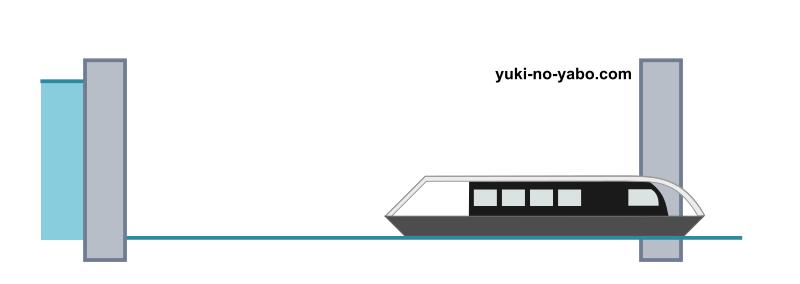 4.水が抜けたら、前の門を開けて船を進める