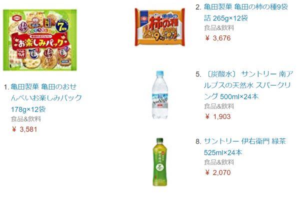 通常のAmazonの食料品販売