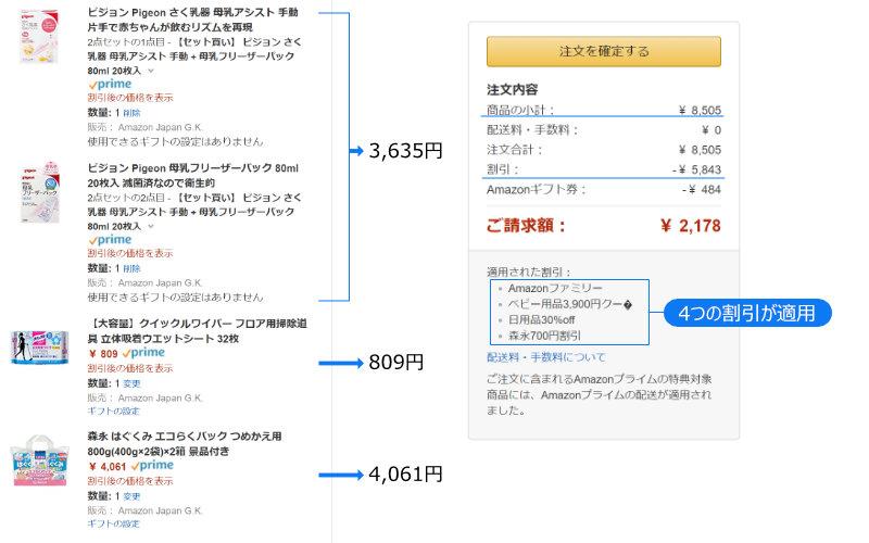 Amazonファミリーでクーポンを同時に適用する