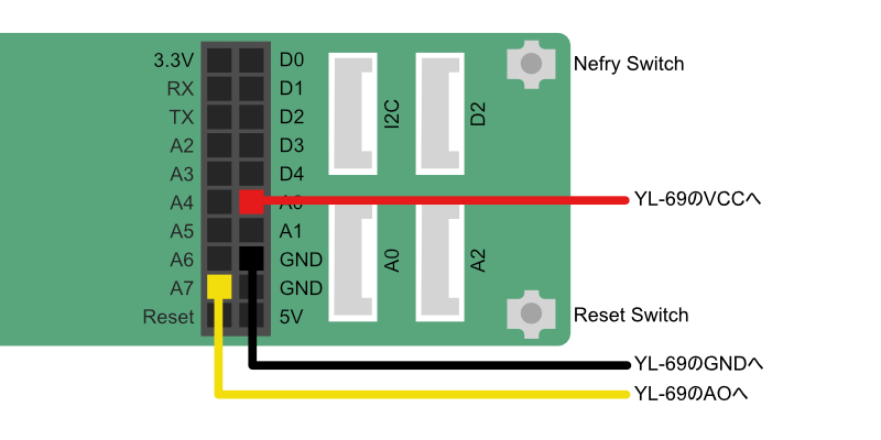 Nefry-BTとYL-69の接続