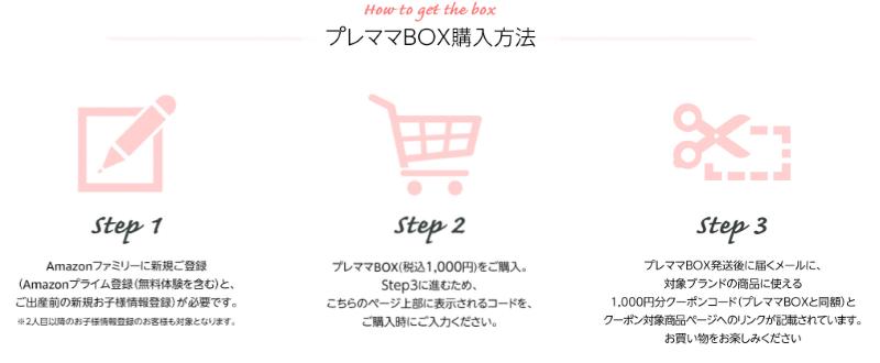 プレママBOXの入手法