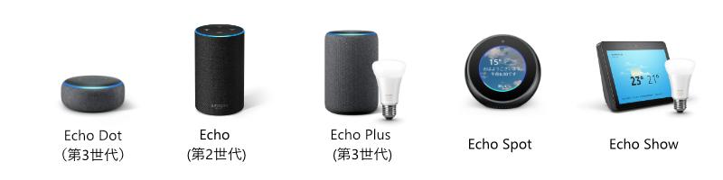 Amazon Echoのラインアップ