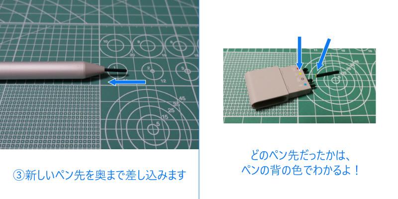 ペン先の挿し方とペン先の種類の見分け方