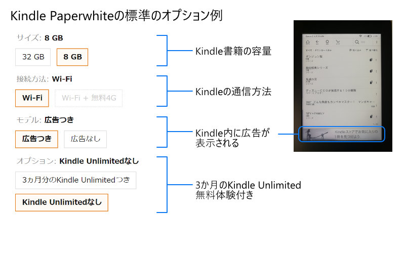Kindleの購入オプション例